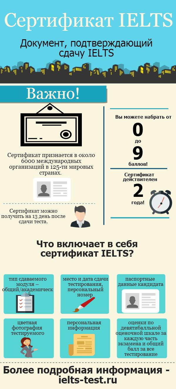 Получение сертификата ielts оцинкованный профиль сертификация пр