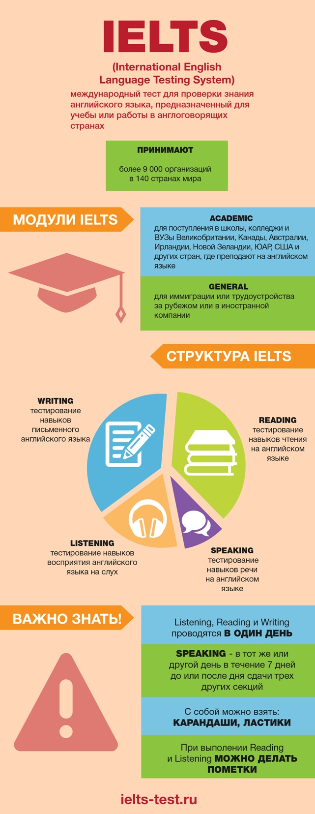 eilts example Offering free ielts practice materials for all major exam task types, this section provides guidance on how to approach each different task type.